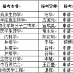 """天津医科大学2018年第二批硕博连读及""""申请-考核""""复试结果"""